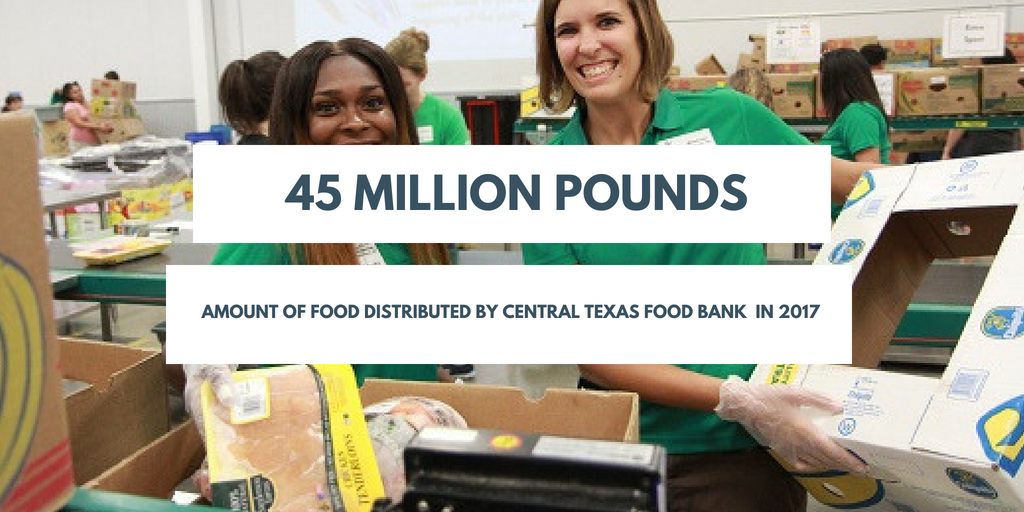 Central Texas Food Bank - Providing Meals