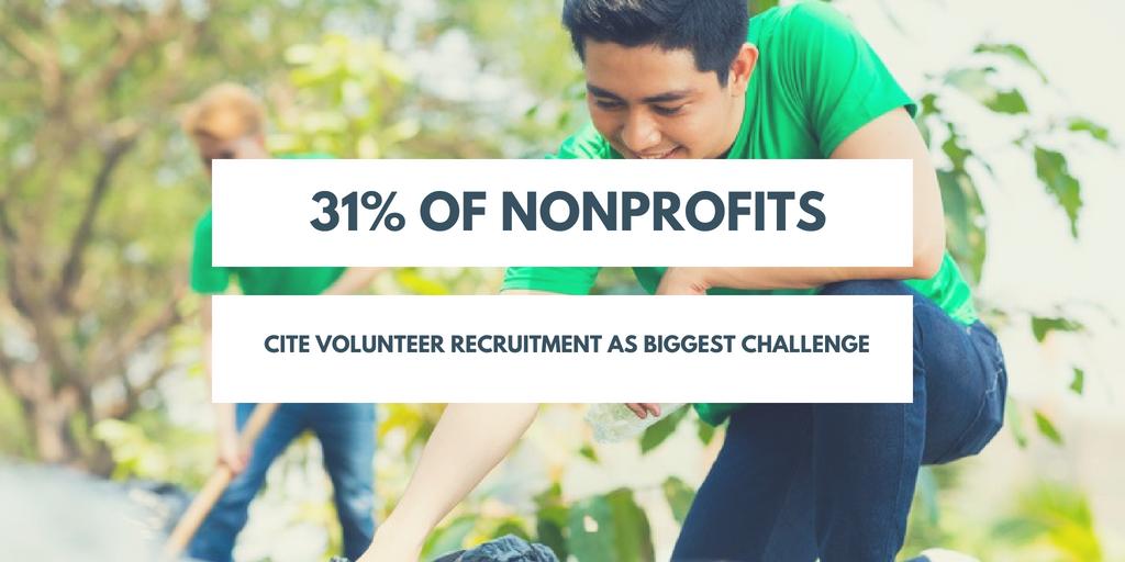 Volunteer Program Staffing - Nonprofits Biggest Challenge